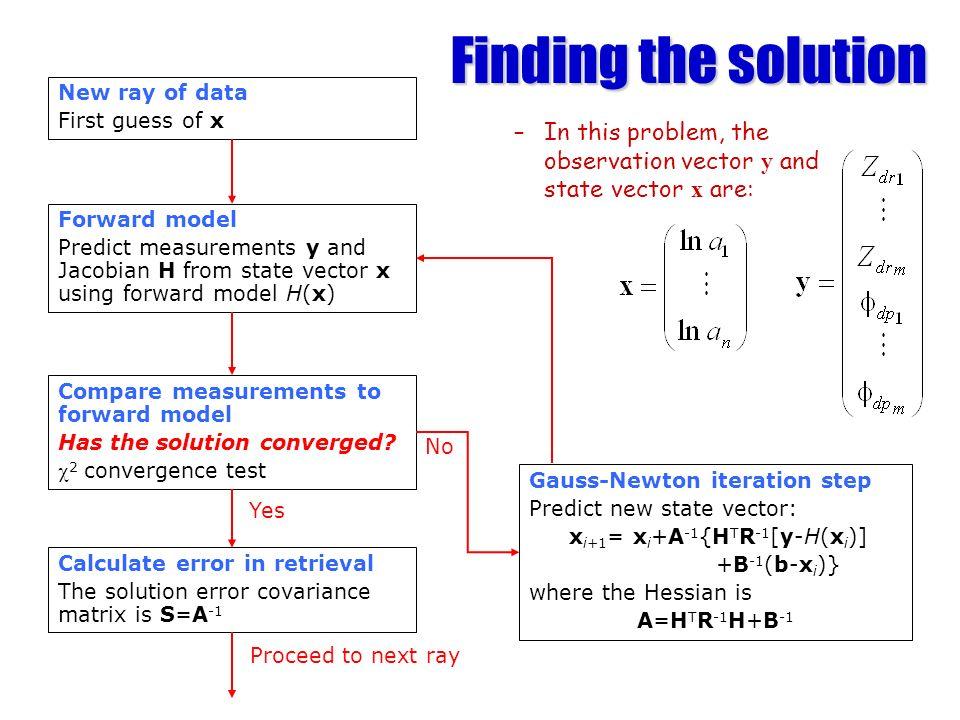 xi+1= xi+A-1{HTR-1[y-H(xi)]